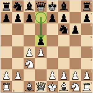Grunfeld defense chess opening