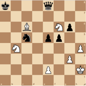 chess tactic - Fork